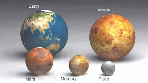 En el sistema solar, Tierra > Venus > Marte > Mercurio > Plutonio.