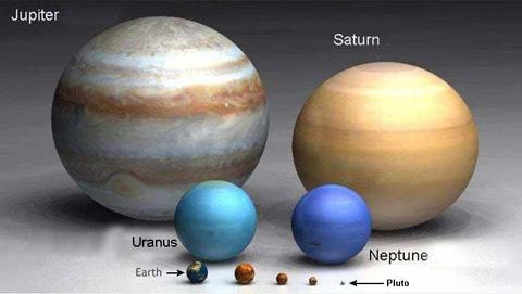 Jupiter > Saturno > Urano ≈ Neptuno > Tierra
