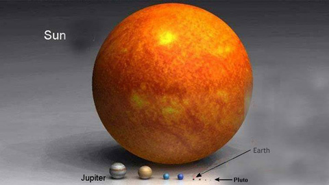 Sol > Jupiter > Saturno > Neptuno > Tierrra