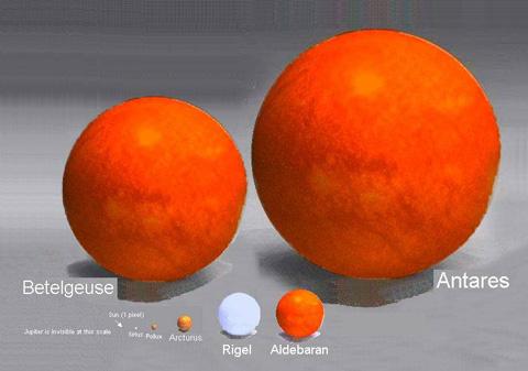 Antares < Betelgeuse < Aldebaran < Rigel < Arcturus